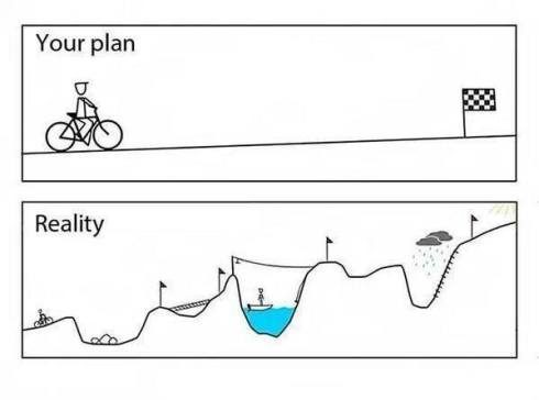your plan versus reality